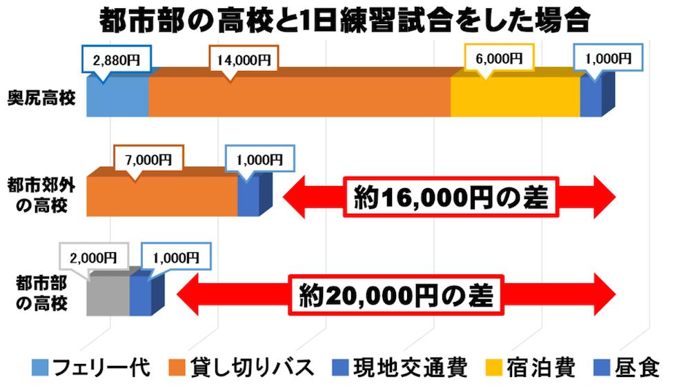 okushiri4